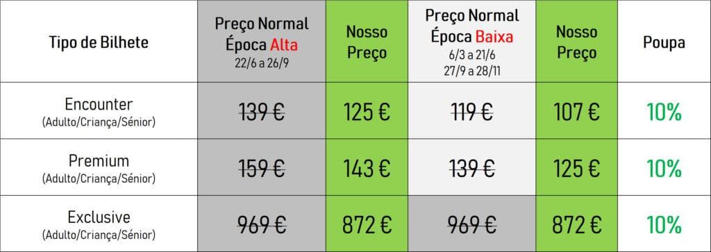 PT Dolphin Emotions Preços 2020