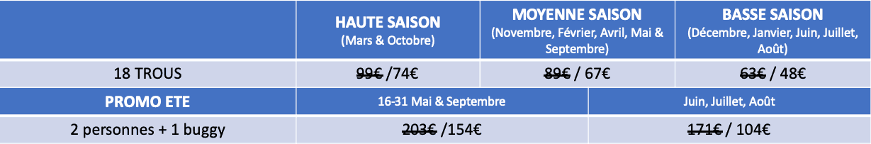 Golfs Silves & Alto green fees tarifs