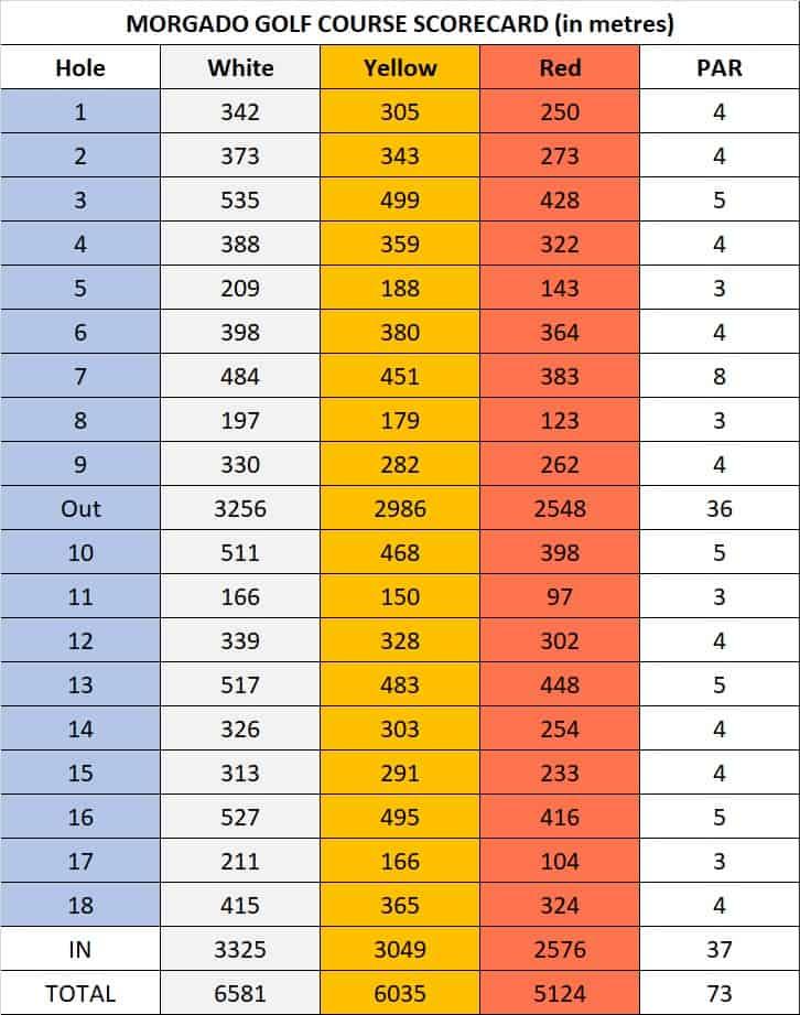 Score card for morgado golf course